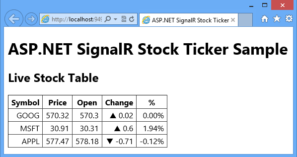 StockTicker initial version